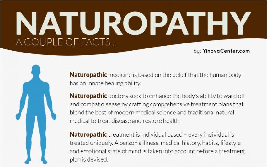 naturopathy history How does a naturopath diagnose disease  the doctor takes an extensive history and often spends a good deal of time with you on the first  naturopathy, or .
