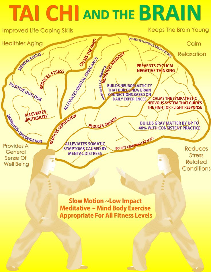 tai-chi-and-the-brain
