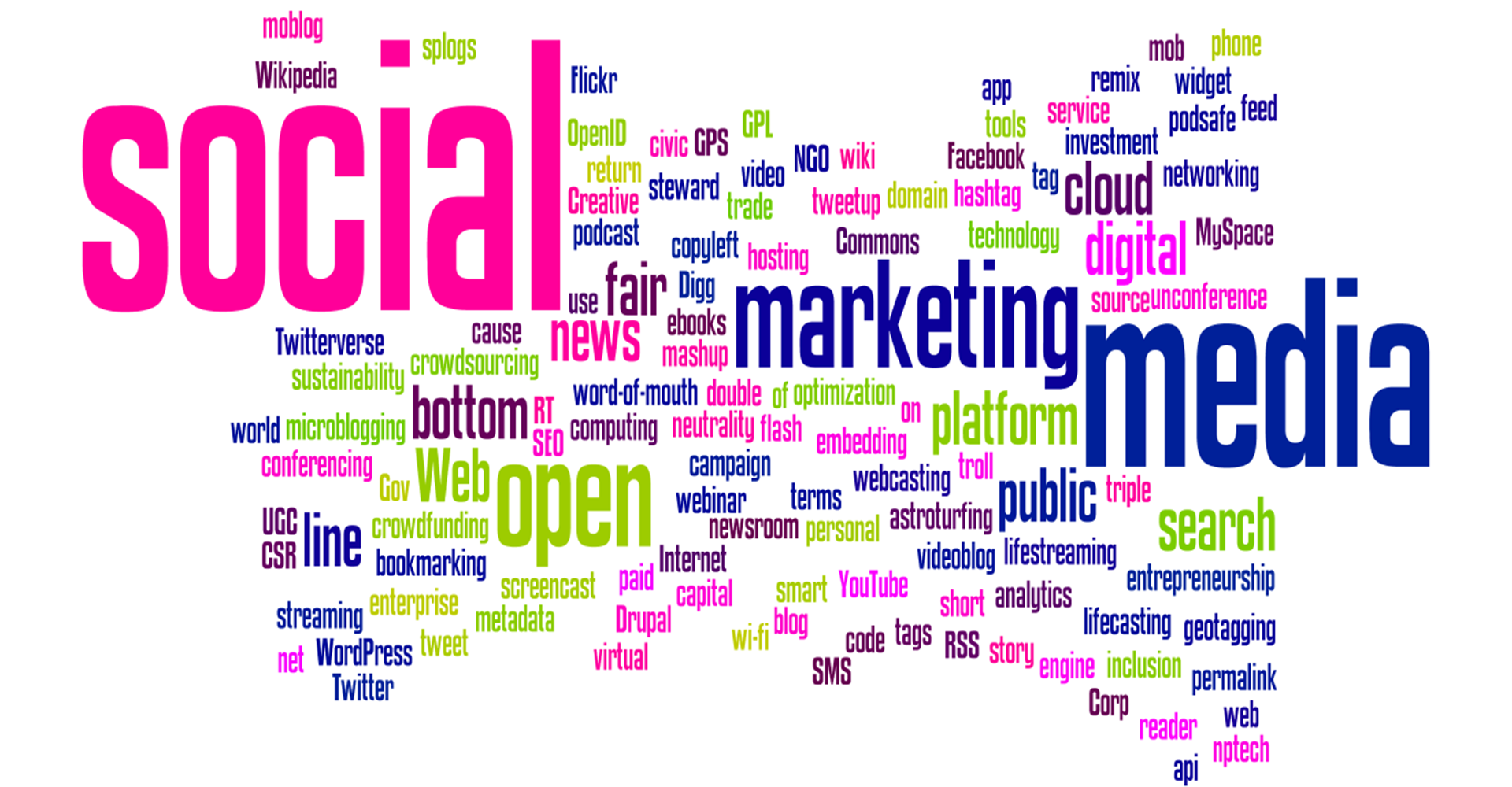 Boosting Your Business: The Power of Social Media!