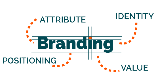 Hitch Guide To Branding